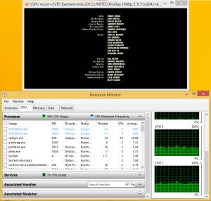 Setelah proses dialihkan dari CPU ke GPU.